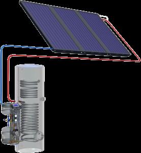 werking zonneboiler met hoog zonnecollectoren rendement